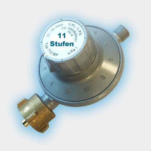 Gasdruckminderer (25 - 50mbar)