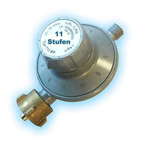 11-Stufen Gasdruckminderer